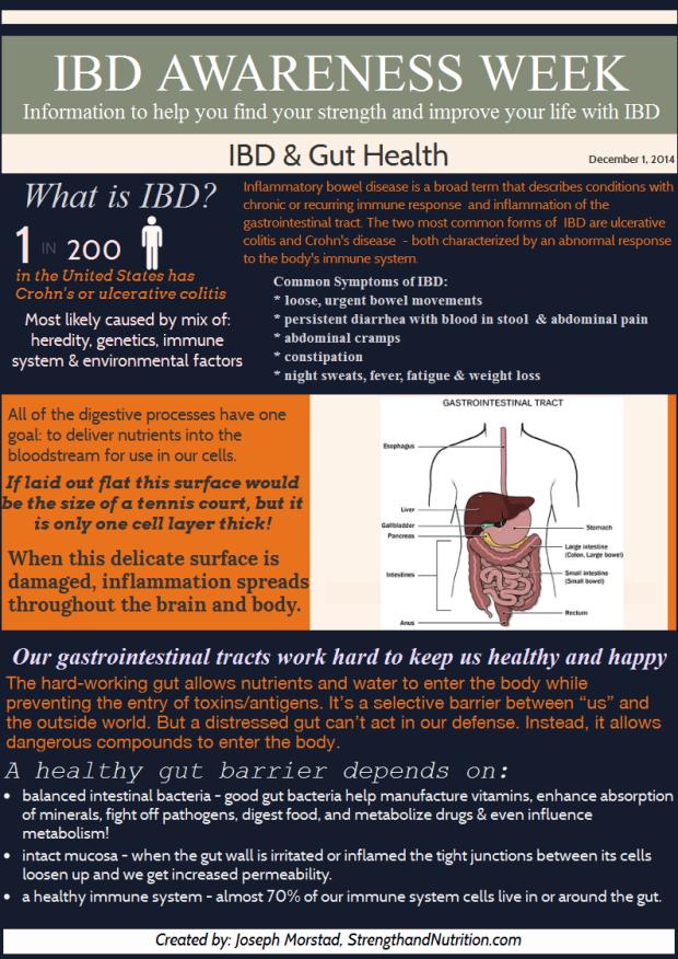 DAY_1_IBD-Gut-Health