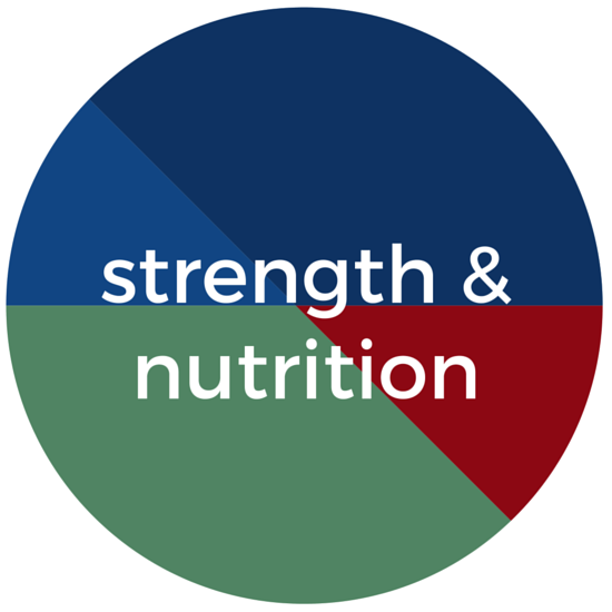 Strength and Nutrition